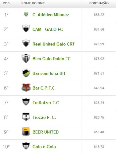 rodada Liga Cam1sa Do2e
