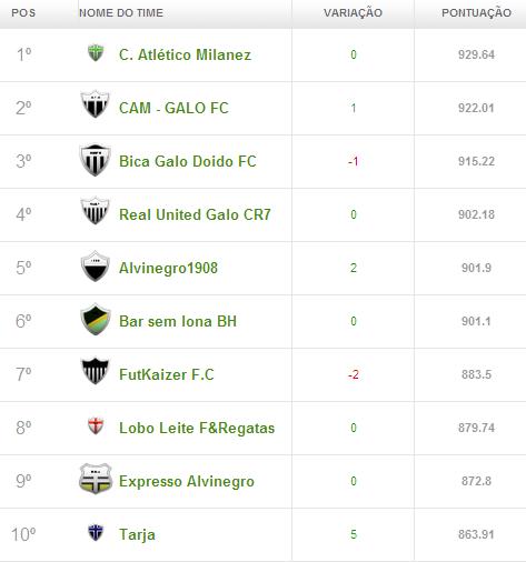 campeonato Liga Cam1sa Do2e