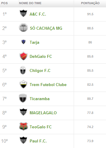 rodada1 Liga Cam1sa Do2e