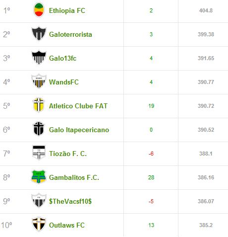 campeonato3 Top10 Liga Cam1sa Do2e   Cartola FC