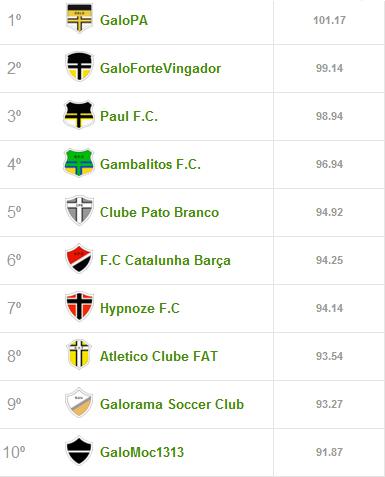 rodada3 Top10 Liga Cam1sa Do2e   Cartola FC