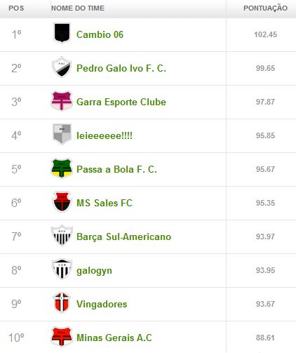 rodada2 Liga Cam1sa Do2e   Cartola FC (rodada 13)