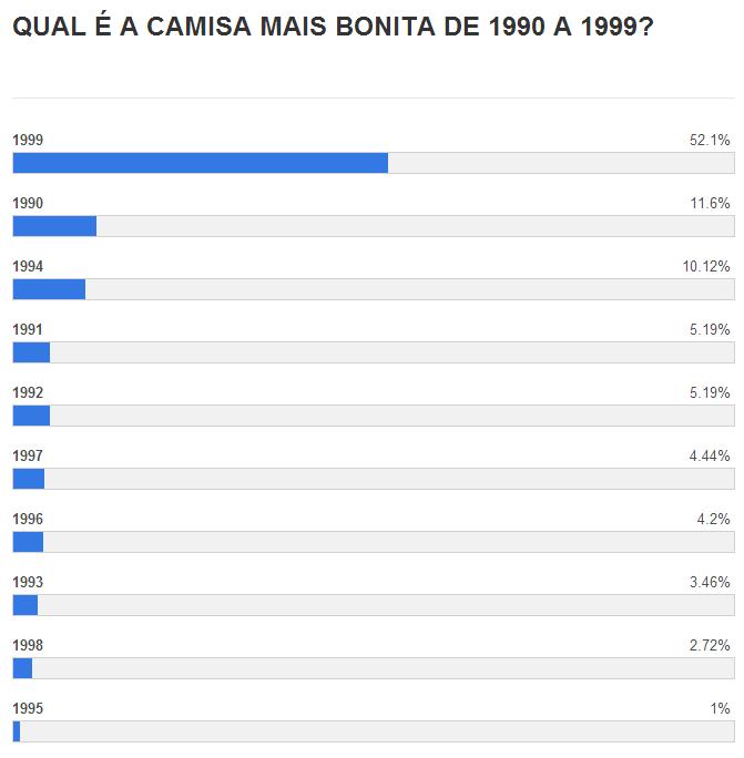 11 A CAMISA MAIS BONITA NA HISTÓRIA DO CLUBE ATLÉTICO MINEIRO (3ª FASE   1990/1999)