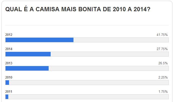 123 VERDADEIRA PELE   A CAMISA MAIS BONITA NA HISTÓRIA DO CLUBE ATLÉTICO MINEIRO