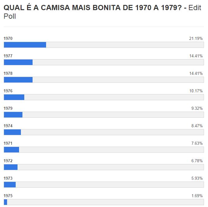 13 A CAMISA MAIS BONITA NA HISTÓRIA DO CLUBE ATLÉTICO MINEIRO (5ª FASE   1970/1979)