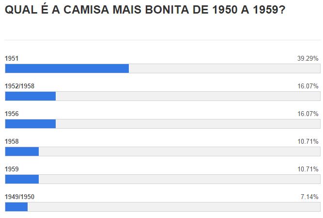 18 A CAMISA MAIS BONITA NA HISTÓRIA DO CLUBE ATLÉTICO MINEIRO (7ª FASE   1950/1959)