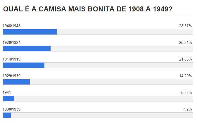 12 A CAMISA MAIS BONITA NA HISTÓRIA DO CLUBE ATLÉTICO MINEIRO (8ª FASE   1908/1948)