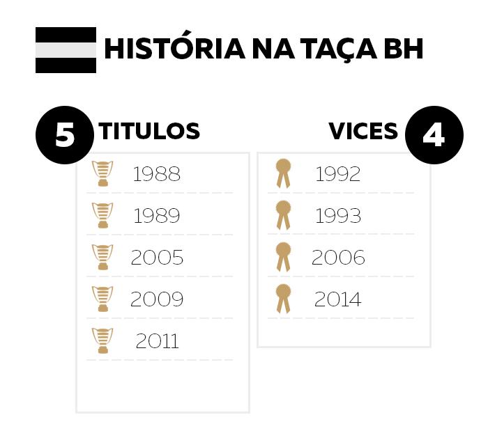 história-galo-taça-bh